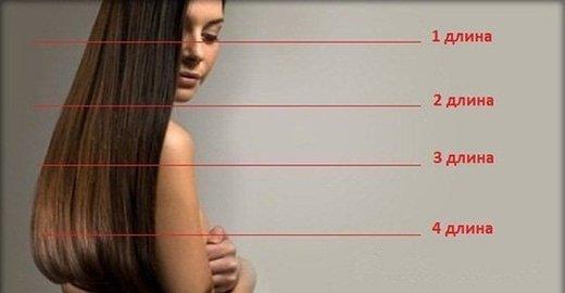 Биозавивка волос цены в ростове на дону