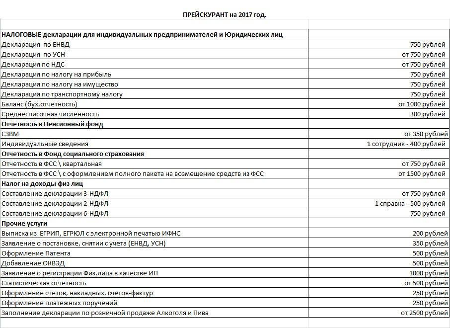 Перечень оказываемых бухгалтерских услуг ип бухгалтерские услуги минск