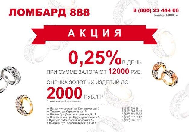 кредит форте банк калькулятор